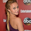 Hayden Panettiere Hair - Long Braided Hairstyle